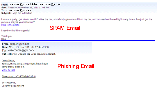 Phishing and Spam, Just Delete
