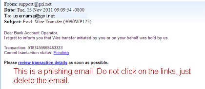 Phishing Email
