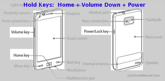 Key Combination